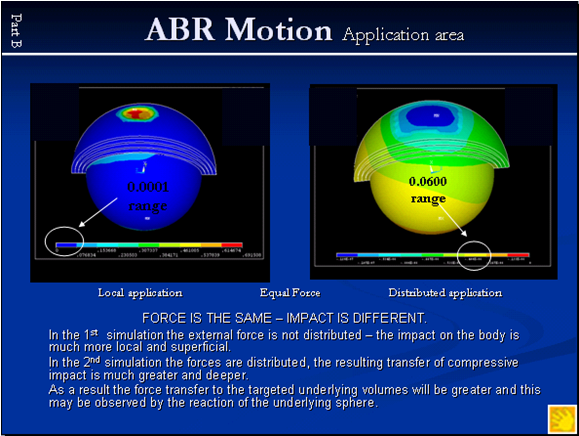 Pic 7_ABR Application area