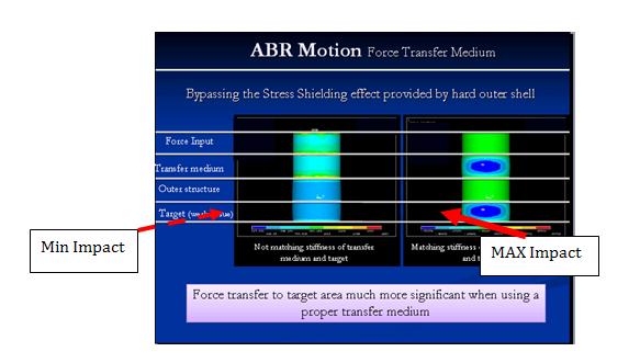 Pic 4_FTM_impacts